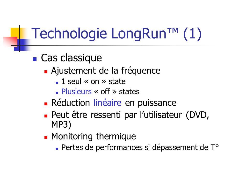 Technologie LongRun (1) Cas classique Ajustement de la fréquence 1 seul « on » state Plusieurs « off » states Réduction linéaire en puissance Peut êtr