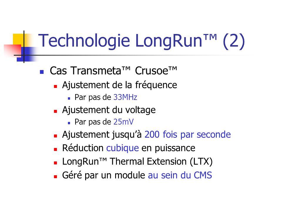 Technologie LongRun (2) Cas Transmeta Crusoe Ajustement de la fréquence Par pas de 33MHz Ajustement du voltage Par pas de 25mV Ajustement jusquà 200 f