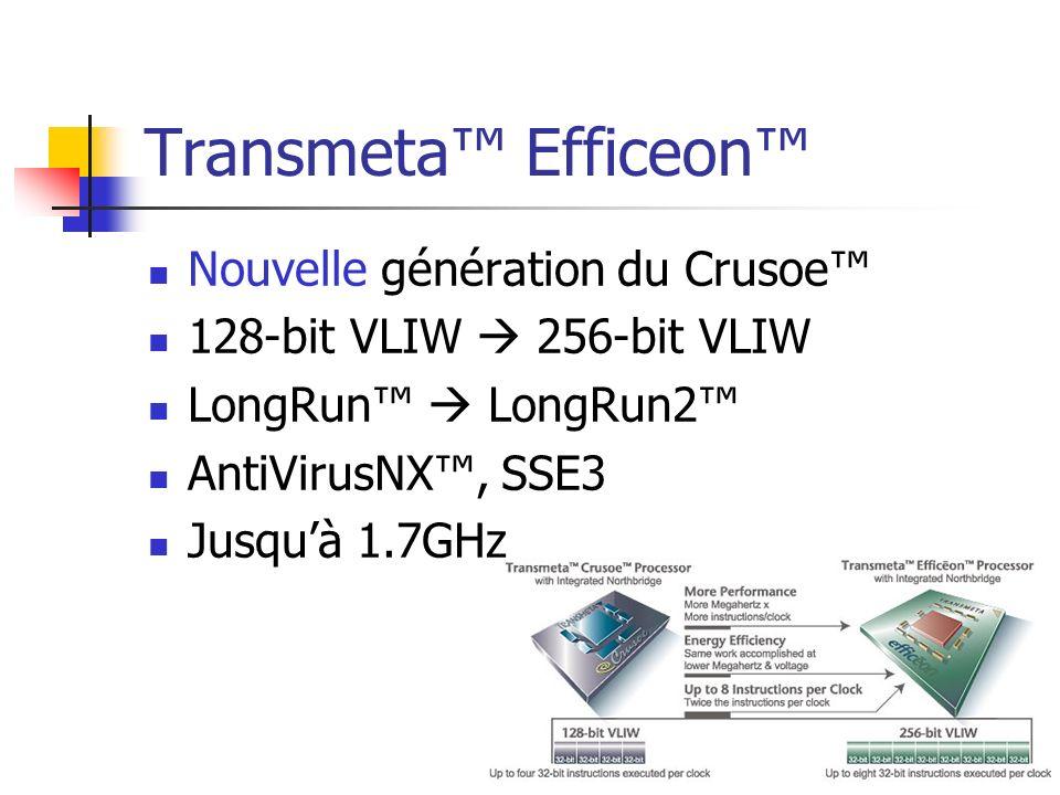 Transmeta Efficeon Nouvelle génération du Crusoe 128-bit VLIW 256-bit VLIW LongRun LongRun2 AntiVirusNX, SSE3 Jusquà 1.7GHz