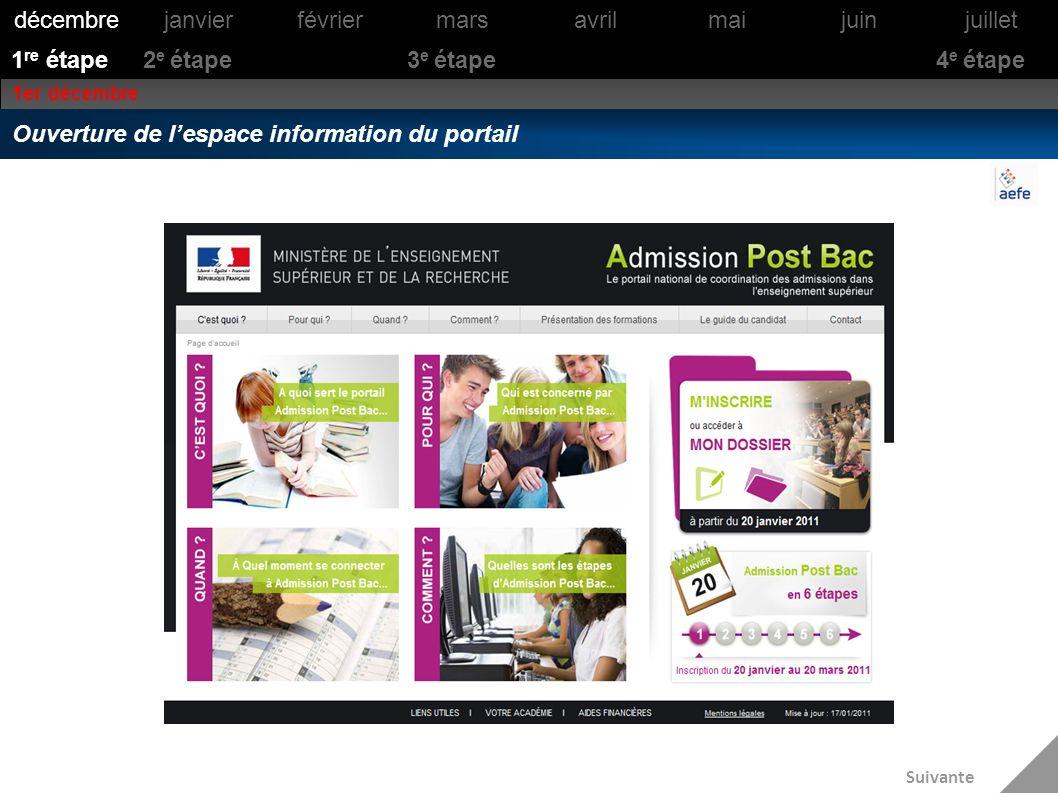Sinformer à partir de la page daccueil du portail Les différents onglets/rubriques de la page daccueil du site informent sur : Cest quoi ?Pour qui ?Quand ?Comment .