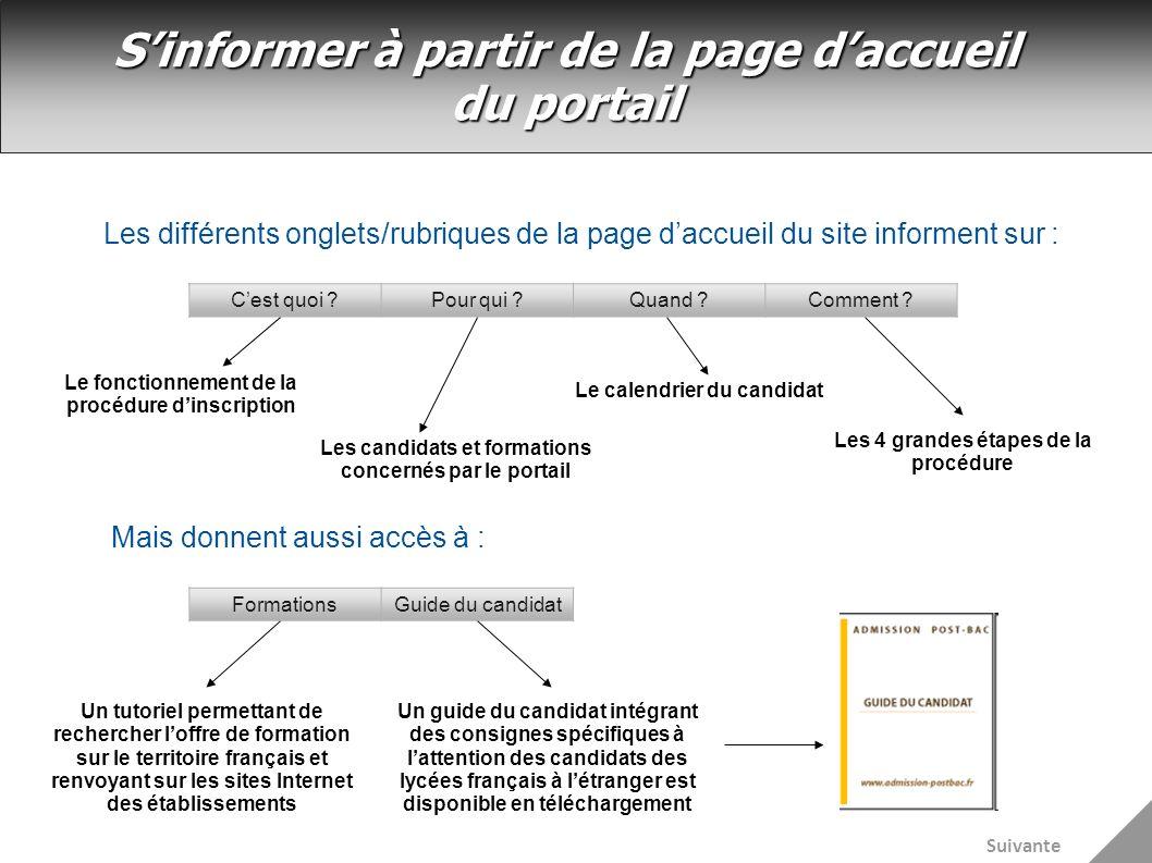 Sinformer à partir de la page daccueil du portail Les différents onglets/rubriques de la page daccueil du site informent sur : Cest quoi Pour qui Quand Comment .