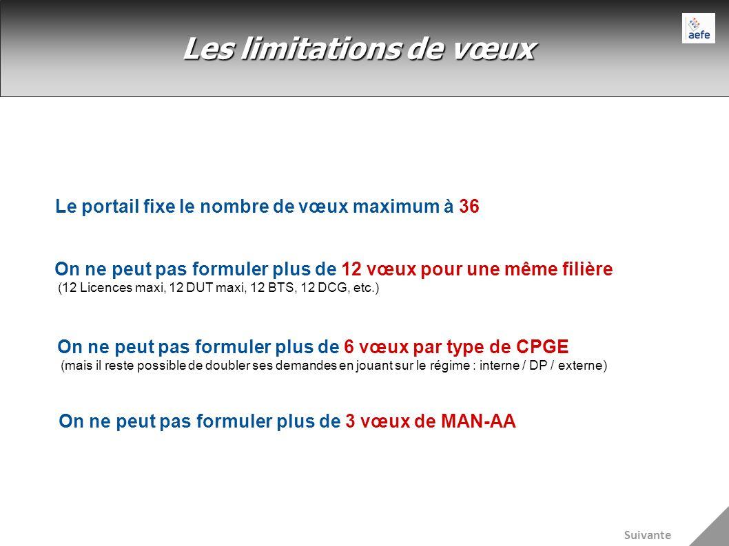 Les limitations de vœux Le portail fixe le nombre de vœux maximum à 36 On ne peut pas formuler plus de 12 vœux pour une même filière (12 Licences maxi, 12 DUT maxi, 12 BTS, 12 DCG, etc.) On ne peut pas formuler plus de 6 vœux par type de CPGE (mais il reste possible de doubler ses demandes en jouant sur le régime : interne / DP / externe) On ne peut pas formuler plus de 3 vœux de MAN-AA Suivante