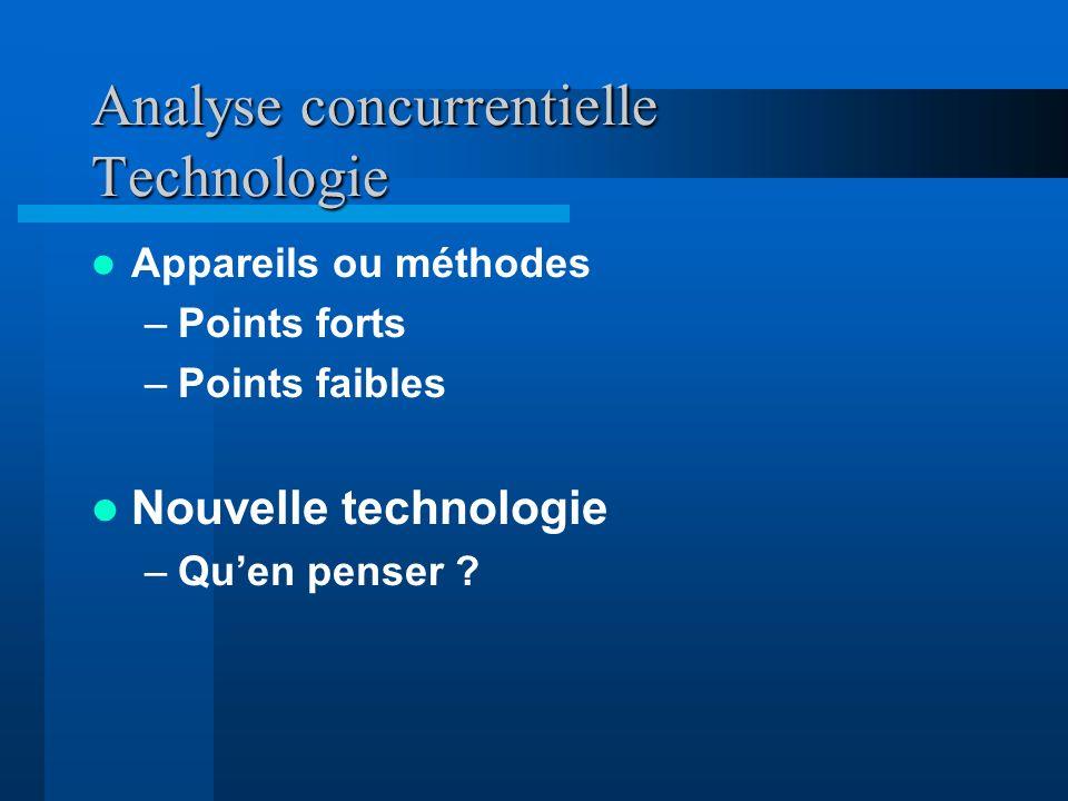 Analyse concurrentielle Technologie Appareils ou méthodes –Points forts –Points faibles Nouvelle technologie –Quen penser ? Instructions: Supprimez le