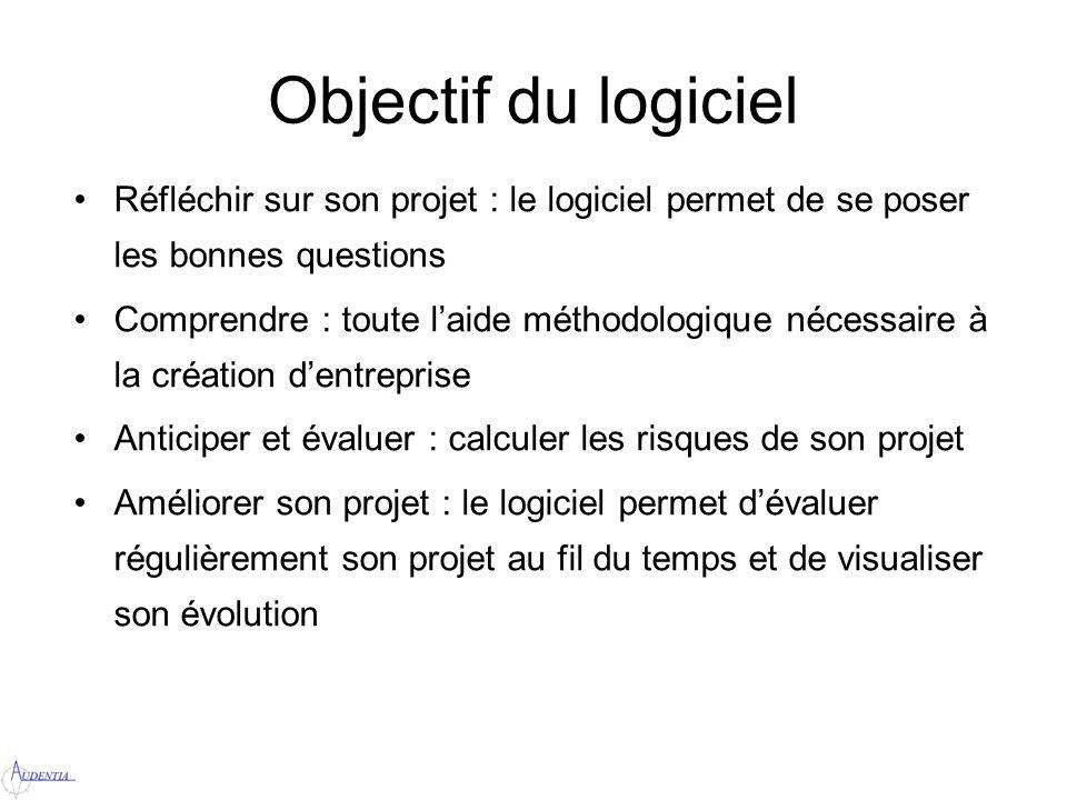 CréaSûr : ultra simple à utiliser 1.Vous créez un nouveau projet, ou une nouvelle analyse 2.Vous répondez aux questions 3.Vous visualisez les résultats produits par le logiciel 4.Vous comparez lévolution de votre projet