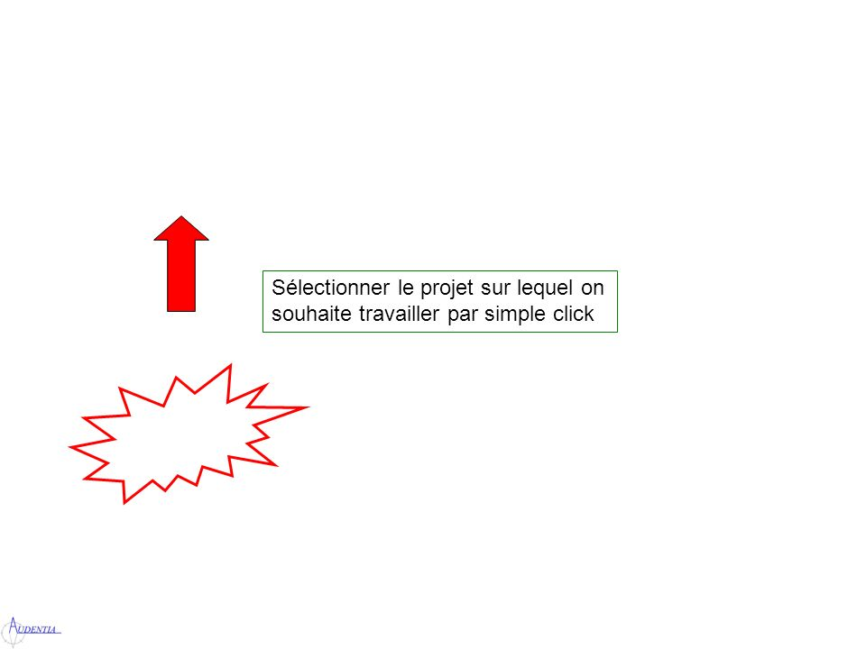 Une présentation de synthèse de lanalyse produite