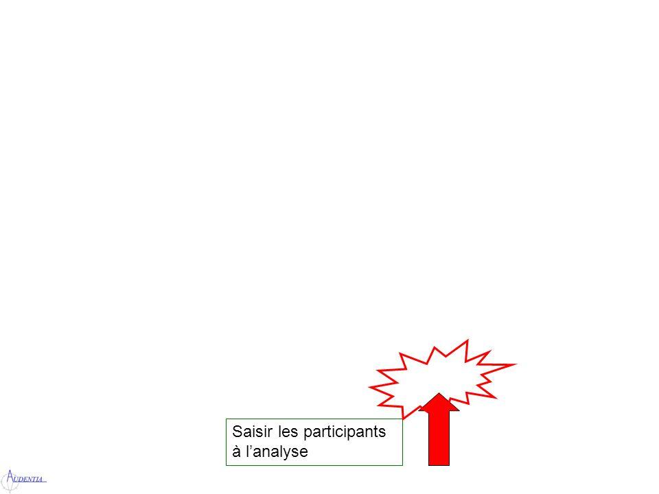 Saisir les participants à lanalyse