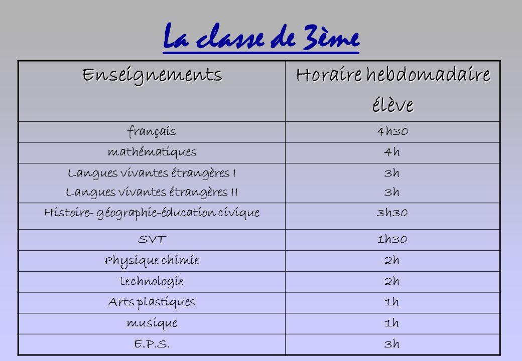 La classe de 3èmeEnseignements Horaire hebdomadaire élève français4h30 mathématiques4h Langues vivantes étrangères I Langues vivantes étrangères II 3h
