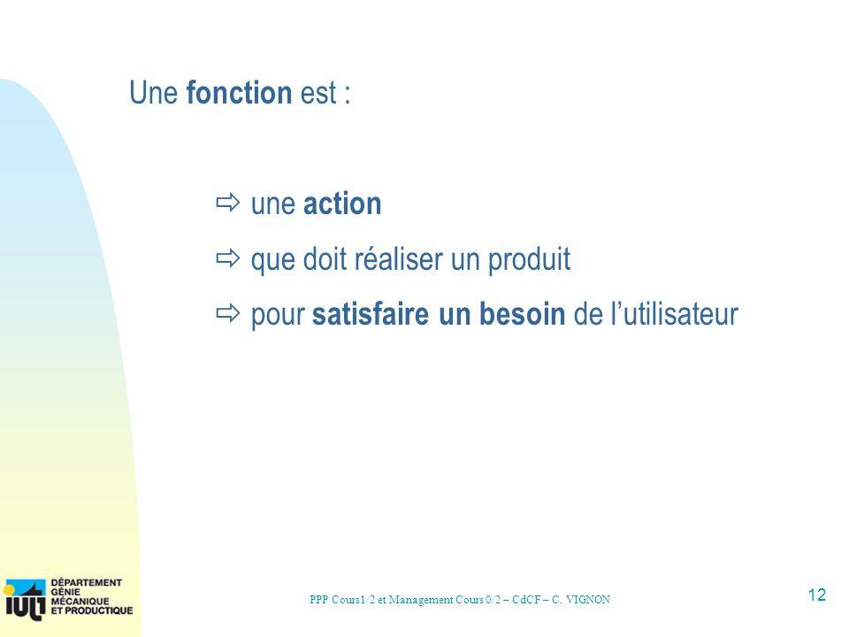 12 PPP Cours1/2 et Management Cours 0/2 – CdCF – C. VIGNON Une fonction est : une action que doit réaliser un produit pour satisfaire un besoin de lut