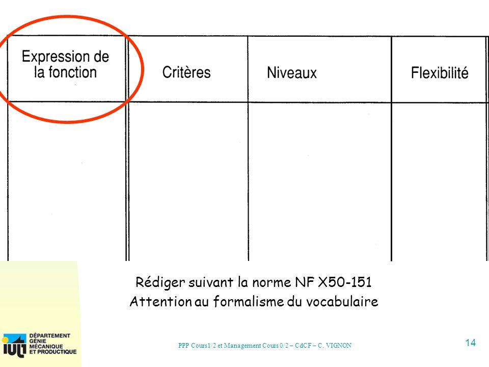 14 PPP Cours1/2 et Management Cours 0/2 – CdCF – C. VIGNON Rédiger suivant la norme NF X50-151 Attention au formalisme du vocabulaire