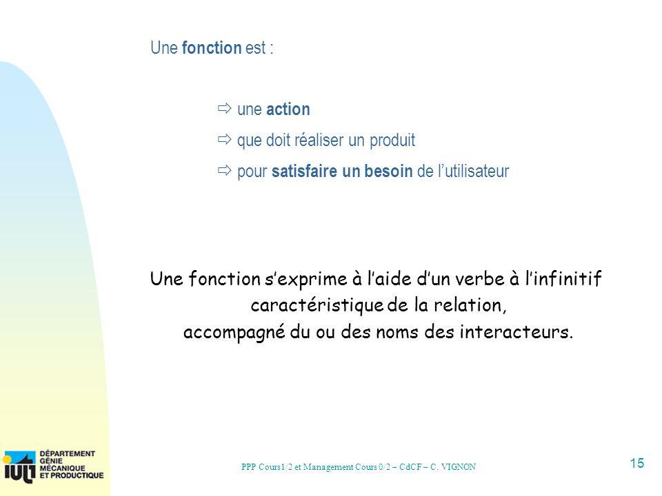 15 PPP Cours1/2 et Management Cours 0/2 – CdCF – C. VIGNON Une fonction est : une action que doit réaliser un produit pour satisfaire un besoin de lut