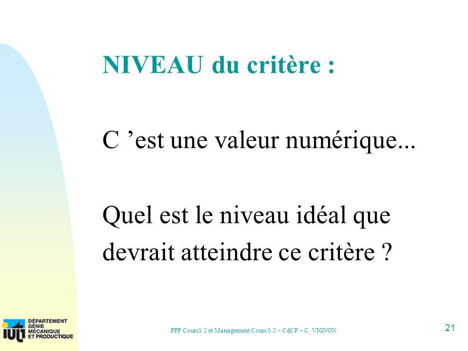 21 PPP Cours1/2 et Management Cours 0/2 – CdCF – C. VIGNON NIVEAU du critère : C est une valeur numérique... Quel est le niveau idéal que devrait atte