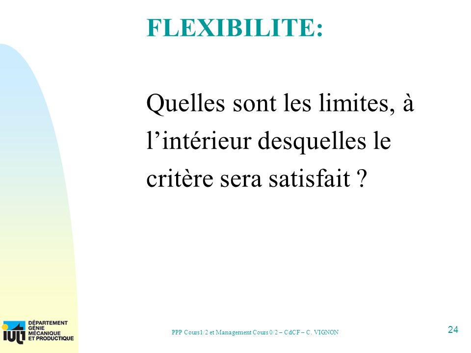 24 PPP Cours1/2 et Management Cours 0/2 – CdCF – C. VIGNON FLEXIBILITE: Quelles sont les limites, à lintérieur desquelles le critère sera satisfait ?