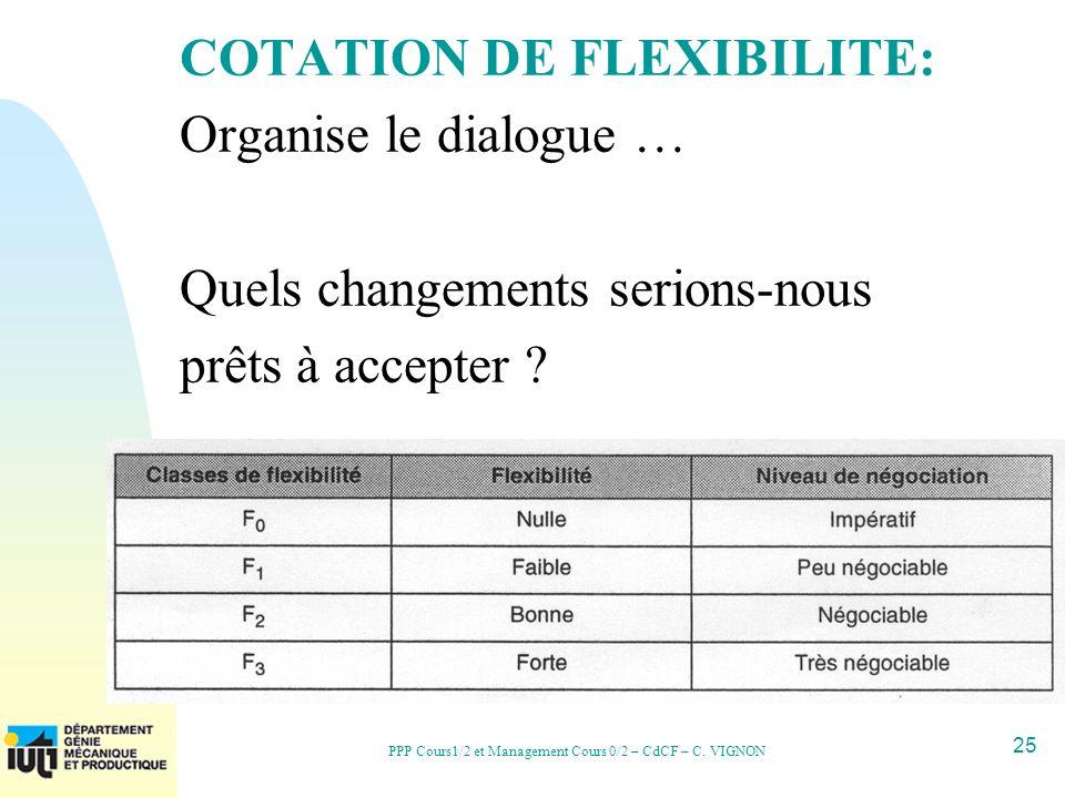 25 PPP Cours1/2 et Management Cours 0/2 – CdCF – C. VIGNON COTATION DE FLEXIBILITE: Organise le dialogue … Quels changements serions-nous prêts à acce
