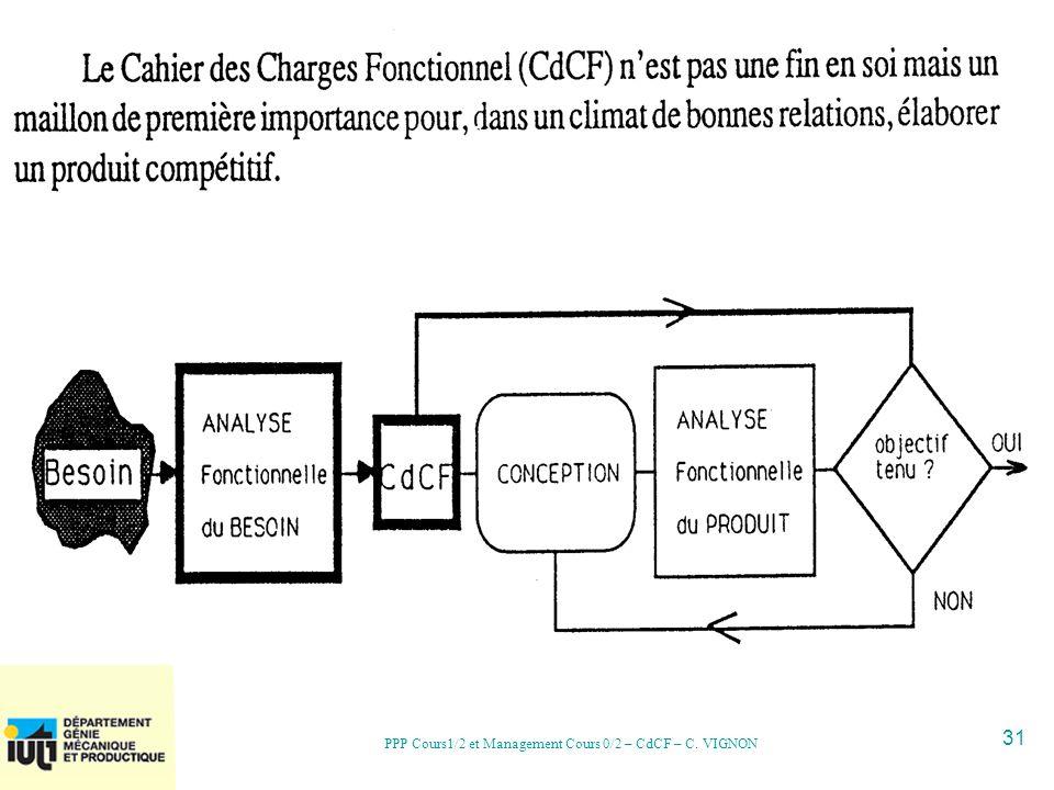 31 PPP Cours1/2 et Management Cours 0/2 – CdCF – C. VIGNON