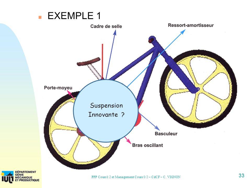 33 PPP Cours1/2 et Management Cours 0/2 – CdCF – C. VIGNON n EXEMPLE 1 Suspension Innovante ?