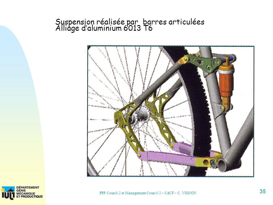 35 PPP Cours1/2 et Management Cours 0/2 – CdCF – C. VIGNON Suspension réalisée par barres articulées Alliage daluminium 6013 T6
