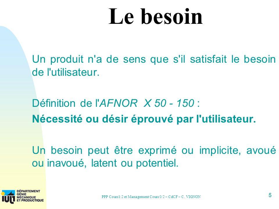 5 PPP Cours1/2 et Management Cours 0/2 – CdCF – C. VIGNON Le besoin Un produit n'a de sens que s'il satisfait le besoin de l'utilisateur. Définition d