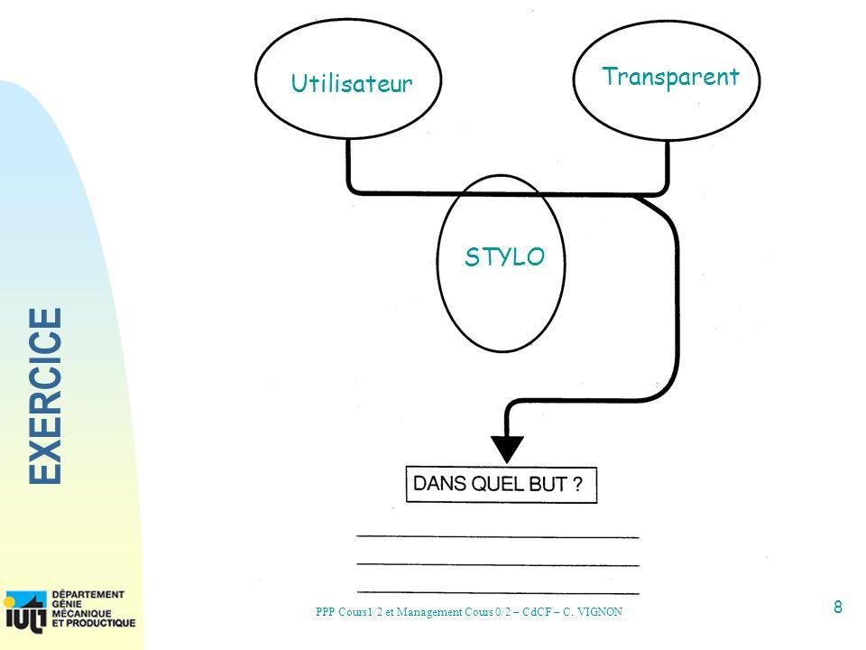8 PPP Cours1/2 et Management Cours 0/2 – CdCF – C. VIGNON EXERCICE STYLO Utilisateur Transparent