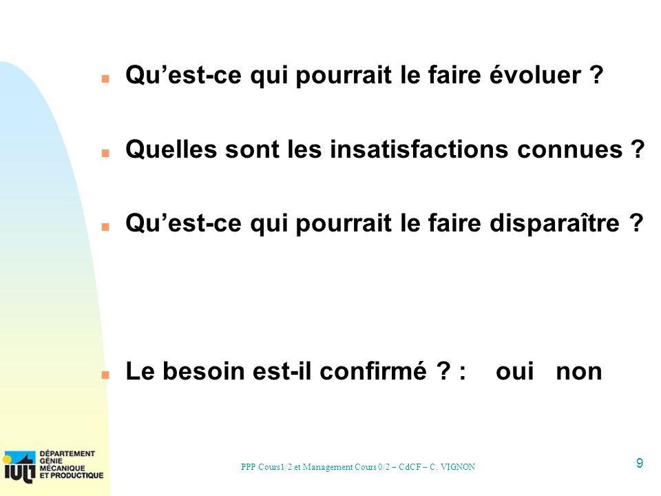 10 PPP Cours1/2 et Management Cours 0/2 – CdCF – C. VIGNON ETUDE DE LA FAISABILITE