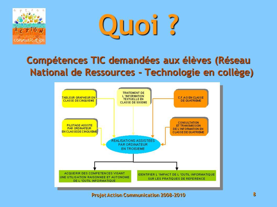8 Projet Action Communication 2008-2010 Quoi .
