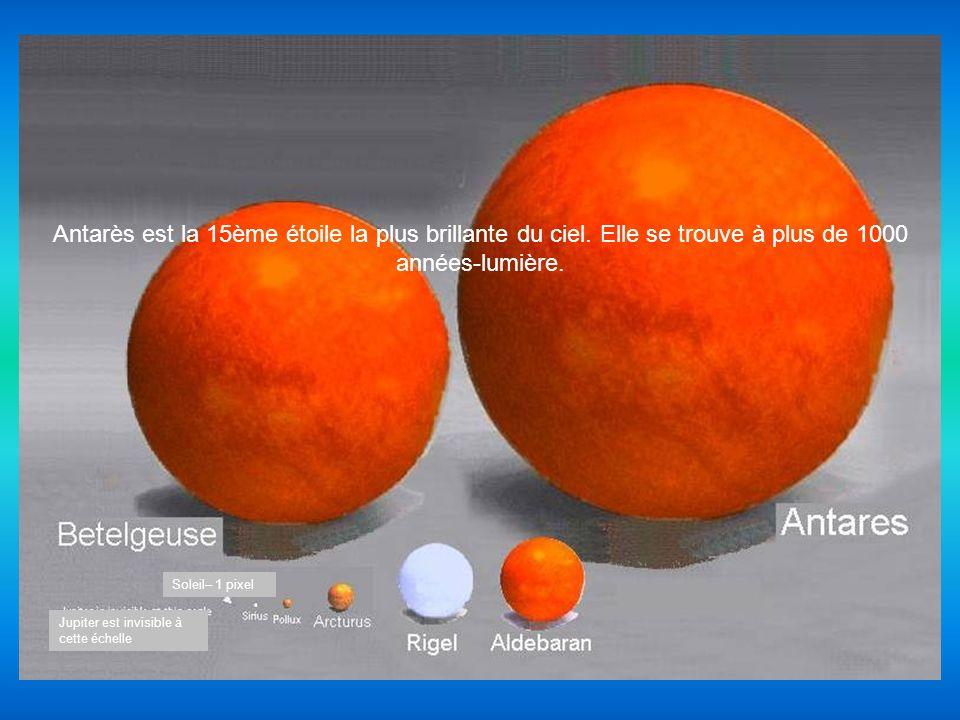 Soleil Sirius Arturus Jupiter a 1 pixel La Terre nest pas visible à cette échelle