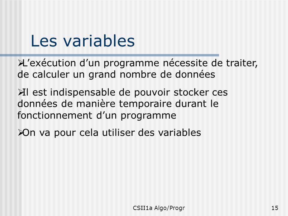 CSII1a Algo/Progr15 Les variables Lexécution dun programme nécessite de traiter, de calculer un grand nombre de données Il est indispensable de pouvoi
