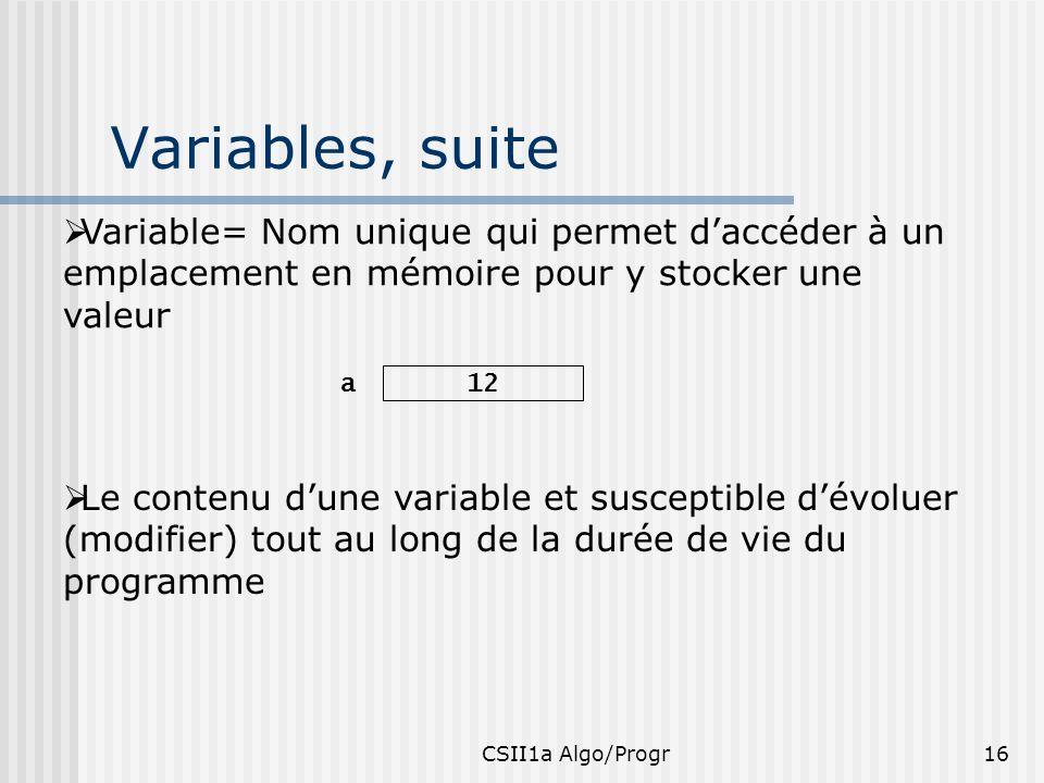 CSII1a Algo/Progr16 Variables, suite Variable= Nom unique qui permet daccéder à un emplacement en mémoire pour y stocker une valeur Le contenu dune va