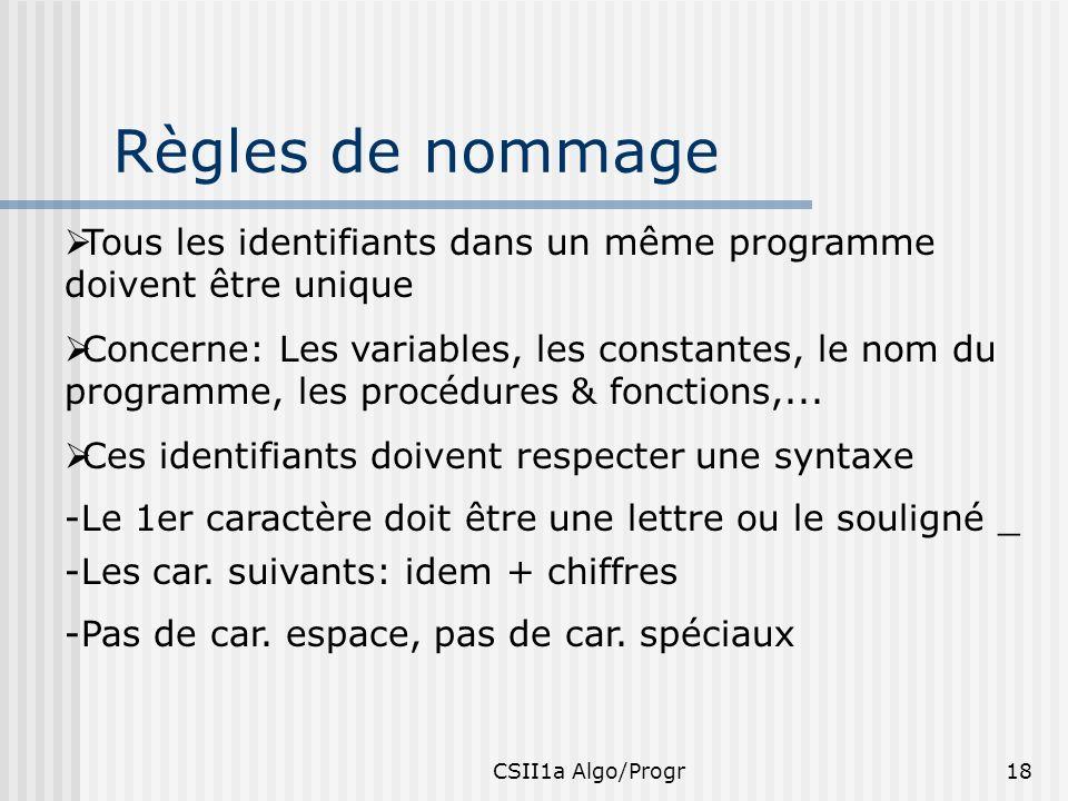 CSII1a Algo/Progr18 Règles de nommage Tous les identifiants dans un même programme doivent être unique Concerne: Les variables, les constantes, le nom