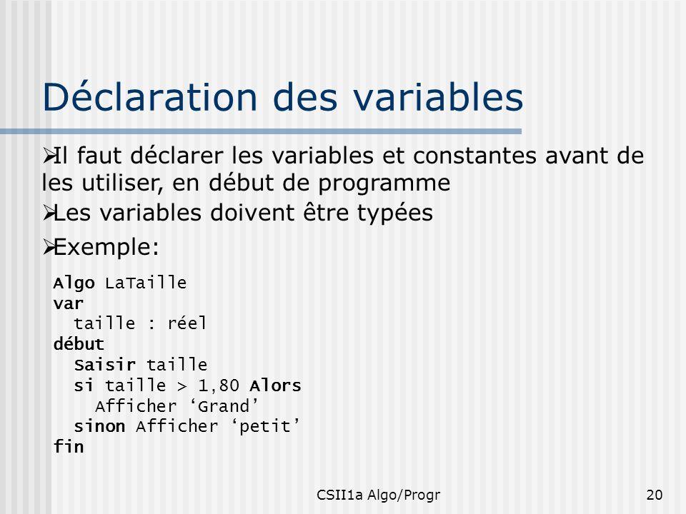 CSII1a Algo/Progr20 Déclaration des variables Il faut déclarer les variables et constantes avant de les utiliser, en début de programme Les variables