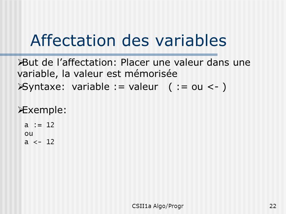 CSII1a Algo/Progr22 Affectation des variables But de laffectation: Placer une valeur dans une variable, la valeur est mémorisée a := 12 ou a <- 12 Syn
