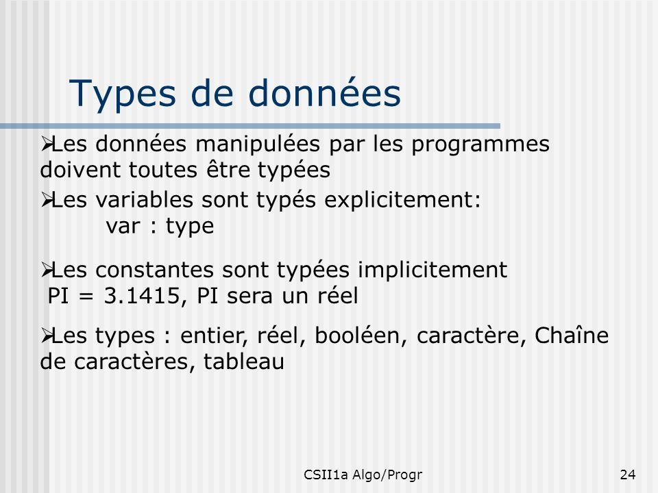 CSII1a Algo/Progr24 Types de données Les données manipulées par les programmes doivent toutes être typées Les variables sont typés explicitement: var