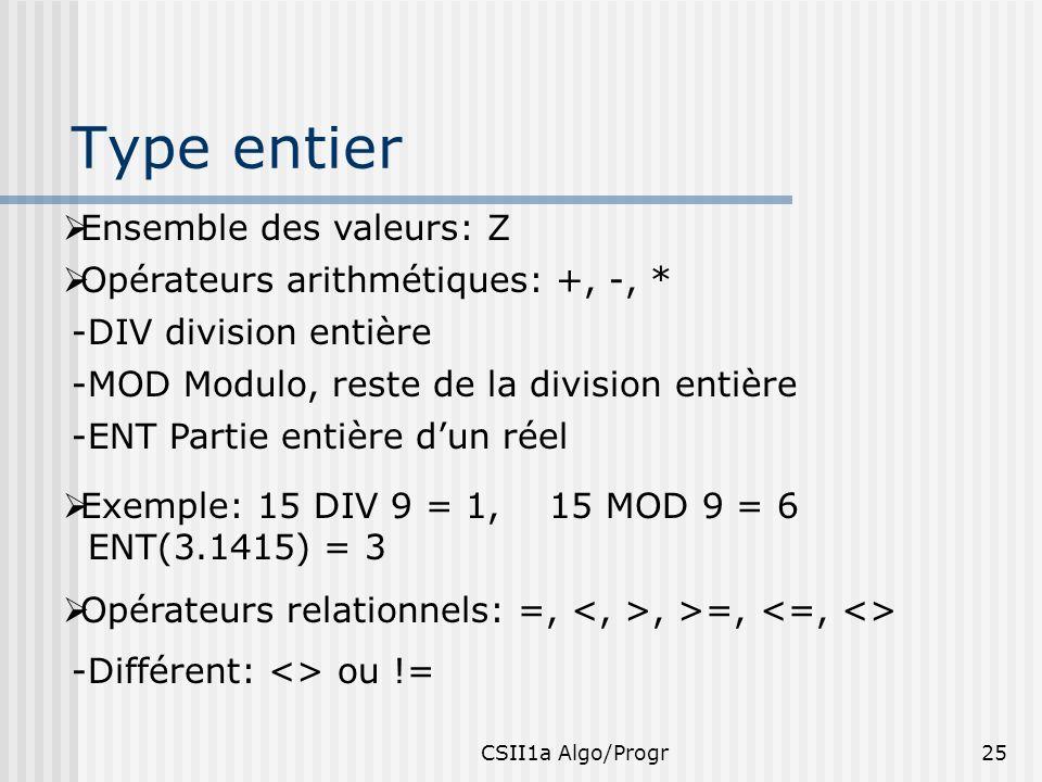 CSII1a Algo/Progr25 Type entier Ensemble des valeurs: Z Opérateurs arithmétiques: +, -, * -DIV division entière -MOD Modulo, reste de la division enti