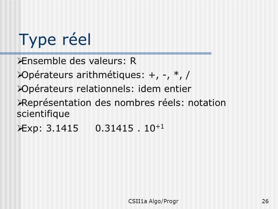 CSII1a Algo/Progr26 Type réel Ensemble des valeurs: R Opérateurs arithmétiques: +, -, *, / Opérateurs relationnels: idem entier Représentation des nom