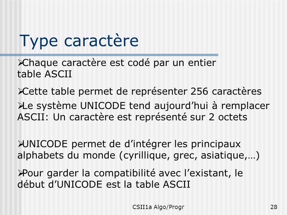CSII1a Algo/Progr28 Type caractère Chaque caractère est codé par un entier table ASCII Cette table permet de représenter 256 caractères Le système UNI