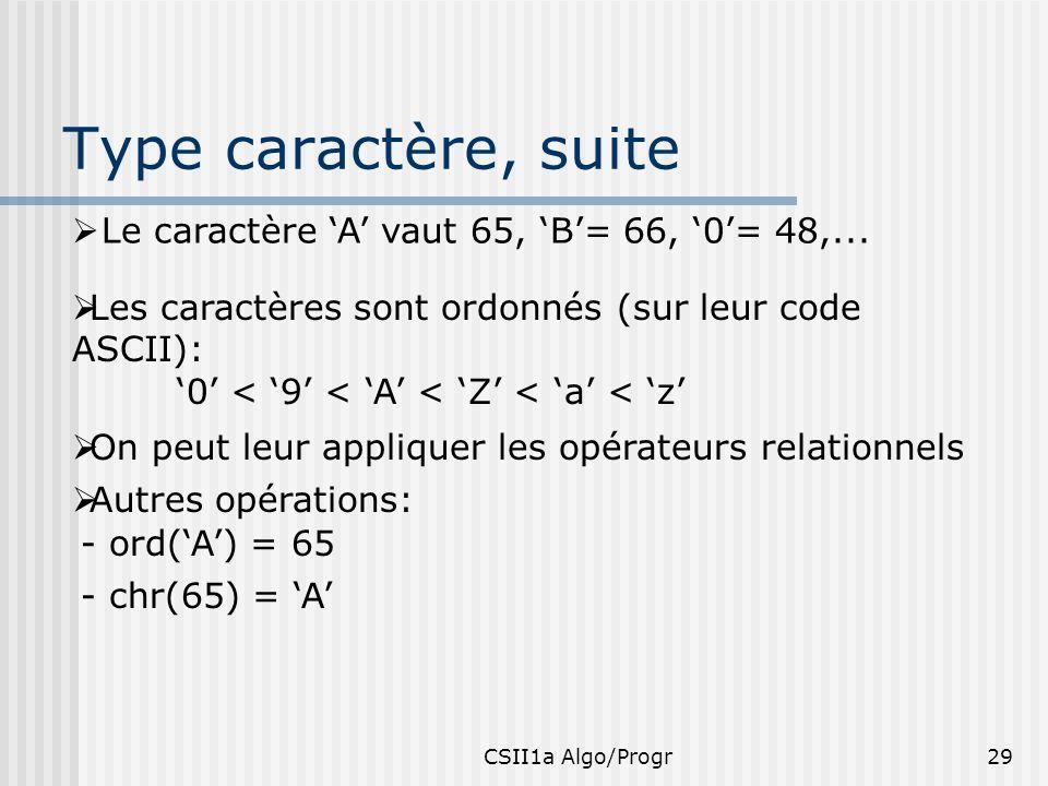 CSII1a Algo/Progr29 Type caractère, suite Les caractères sont ordonnés (sur leur code ASCII): 0 < 9 < A < Z < a < z On peut leur appliquer les opérate