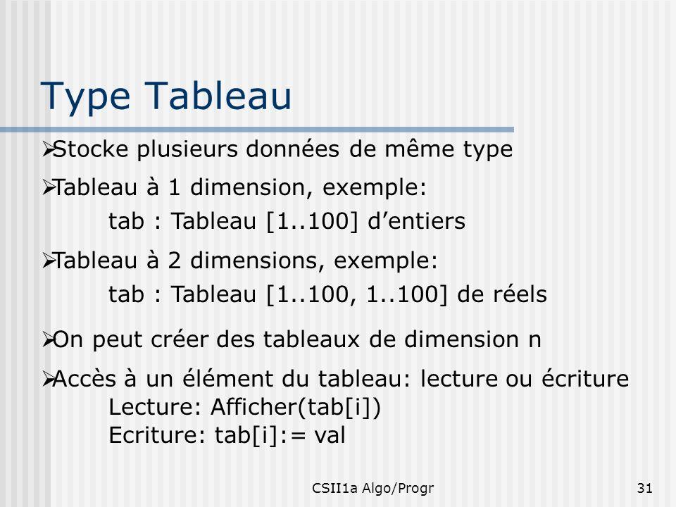 CSII1a Algo/Progr31 Type Tableau Stocke plusieurs données de même type Tableau à 1 dimension, exemple: tab : Tableau [1..100] dentiers Tableau à 2 dim