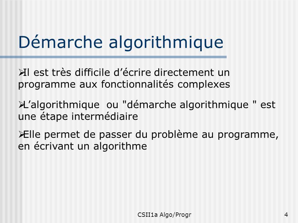 CSII1a Algo/Progr5 Objectif de lalgorithmique Modéliser les fonctionnalités nécessite de: -Identifier les données en entrées Lalgorithmique se focalise sur laspect traitement: Modéliser les fonctionnalités à implémenter La réalisation de la structure des données sappuie aussi sur une phase de réflexion: lanalyse (Merise) -Identifier les résultats en sorties -Définir les traitements à appliquer
