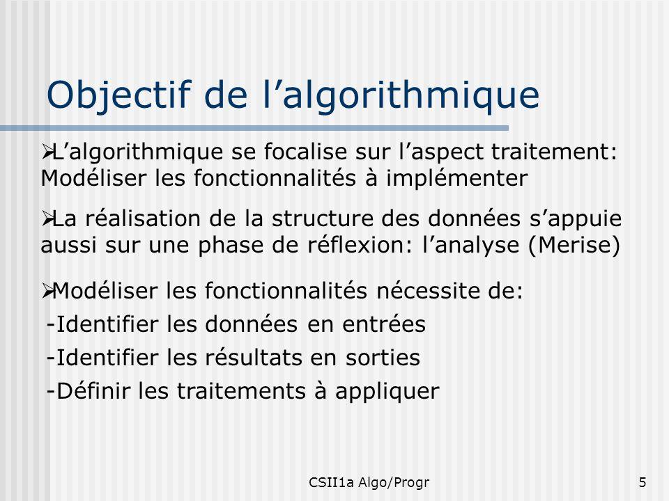 CSII1a Algo/Progr5 Objectif de lalgorithmique Modéliser les fonctionnalités nécessite de: -Identifier les données en entrées Lalgorithmique se focalis