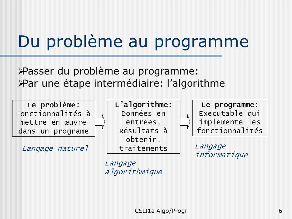 CSII1a Algo/Progr6 Du problème au programme Passer du problème au programme: Le problème: Fonctionnalités à mettre en œuvre dans un programe Langage n