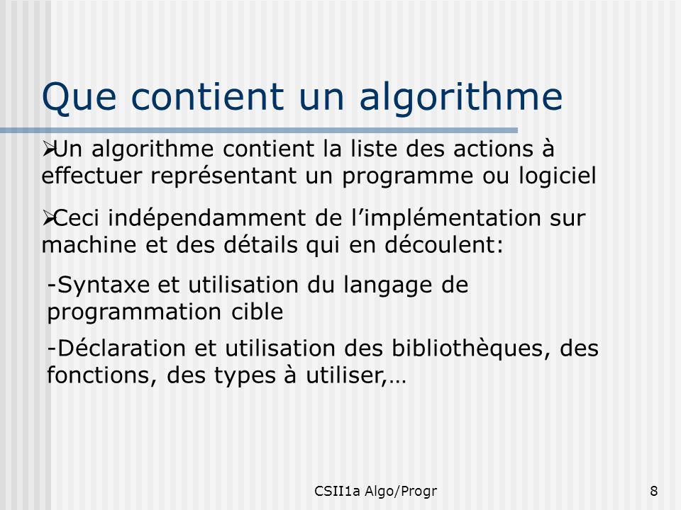 CSII1a Algo/Progr8 Que contient un algorithme Un algorithme contient la liste des actions à effectuer représentant un programme ou logiciel Ceci indép