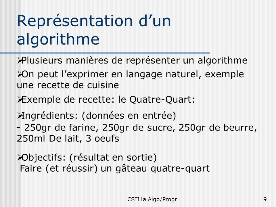 CSII1a Algo/Progr9 Représentation dun algorithme Plusieurs manières de représenter un algorithme On peut lexprimer en langage naturel, exemple une rec