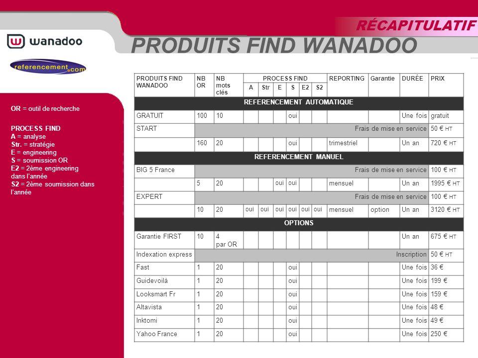 Notre plate-forme de webmarketing global http://www.holosfind.com Powered by referencement.com © & ® 2002 DÉCIDER