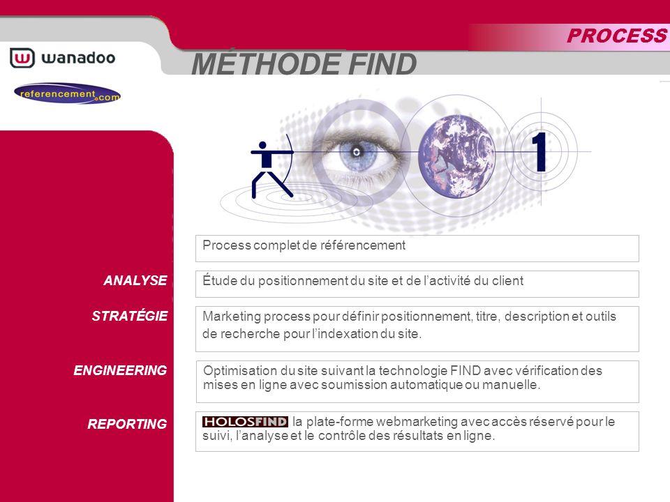 MÉTHODE FIND STRATÉGIE Process complet de référencement ENGINEERING Marketing process pour définir positionnement, titre, description et outils de recherche pour lindexation du site.