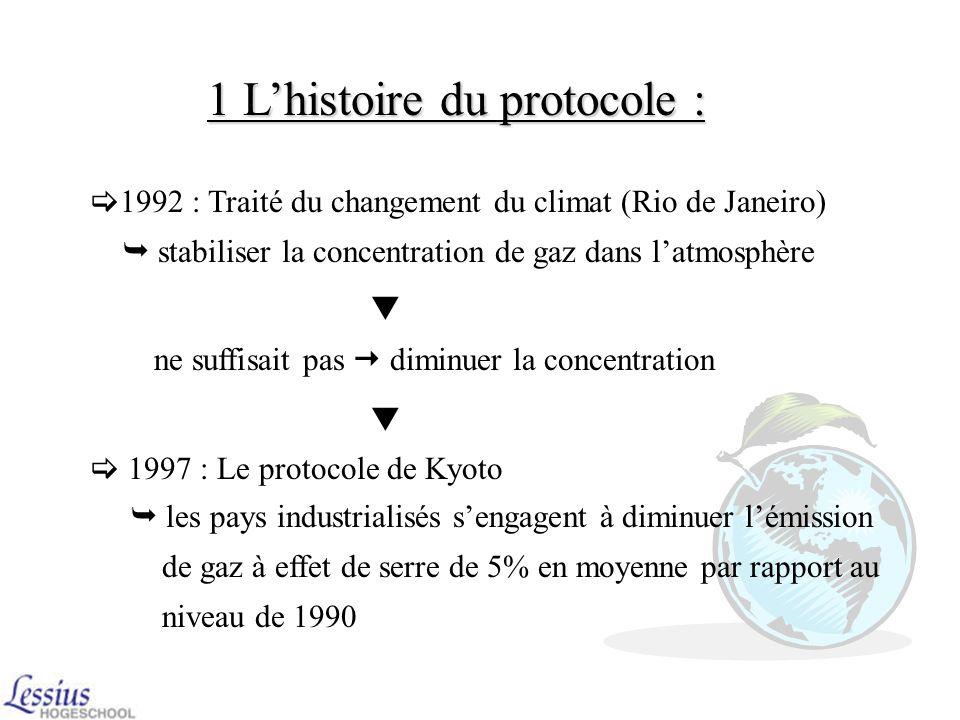 lémission de matières polluantes dans lair les changements du climat saccélèreront À cause de lémission des paz à effet de serre CHAOS !!! SOLUTION !?