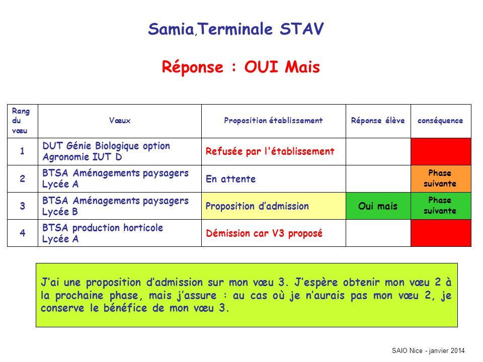 Samia, Terminale STAV Phase suivante Démission car V3 proposé BTSA production horticole Lycée A 4 Oui maisProposition dadmission BTSA Aménagements pay