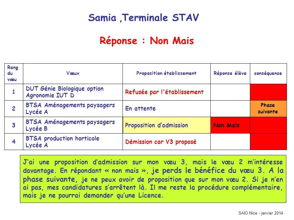 Samia,Terminale STAV Phase suivante Démission car V3 proposé BTSA production horticole Lycée A 4 Non MaisProposition dadmission BTSA Aménagements pays