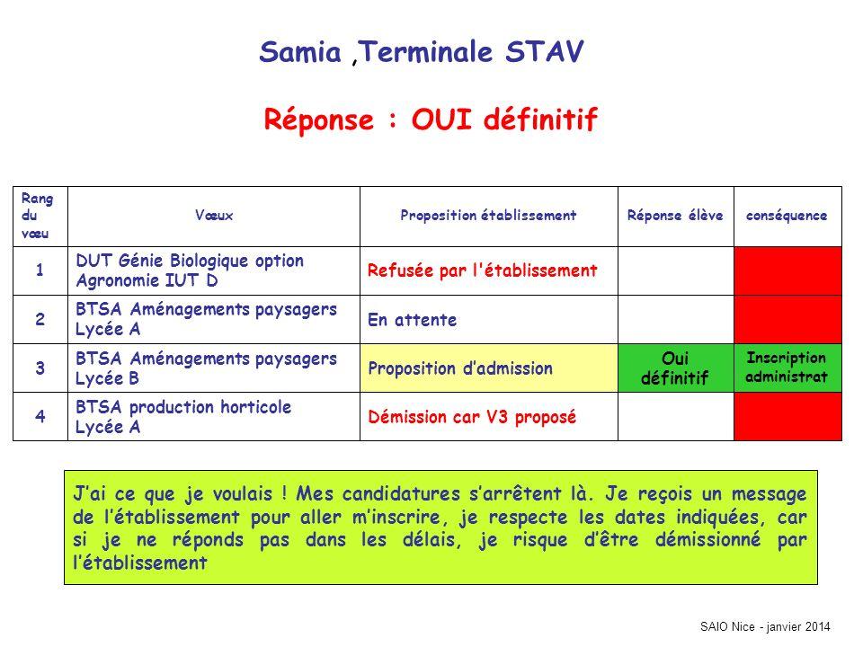 Samia,Terminale STAV Inscription administrat Démission car V3 proposé BTSA production horticole Lycée A 4 Oui définitif Proposition dadmission BTSA Am