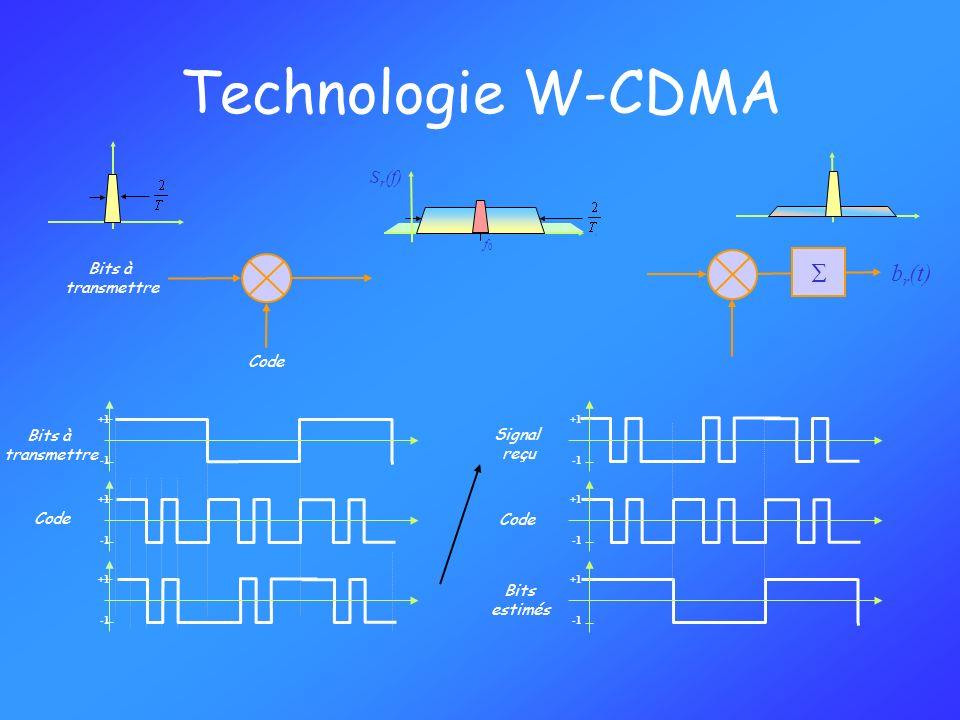 Technologie W-CDMA b r (t) Bits à transmettre +1 +1 +1 +1 +1 +1 Bits à transmettre Code Signal reçu Code Bits estimés S r (f) f0f0