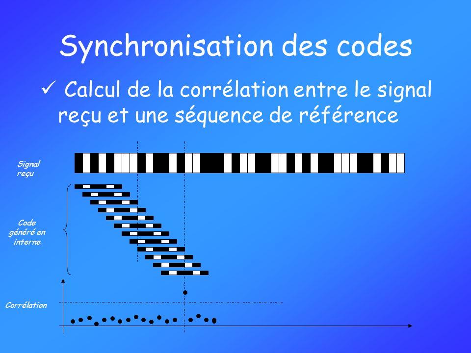 Synchronisation des codes Calcul de la corrélation entre le signal reçu et une séquence de référence Signal reçu Code généré en interne Corrélation