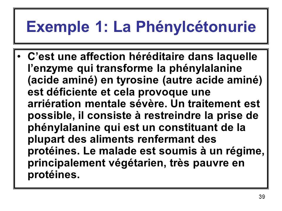 39 Exemple 1: La Phénylcétonurie Cest une affection héréditaire dans laquelle lenzyme qui transforme la phénylalanine (acide aminé) en tyrosine (autre acide aminé) est déficiente et cela provoque une arriération mentale sévère.